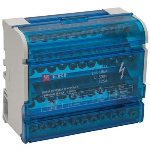 Изделия для электромонтажа EKF